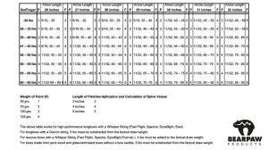 Bodnik spine chart for wooden shafts